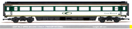 GWT Mk.3 Open Second Coach (Trailer Second)