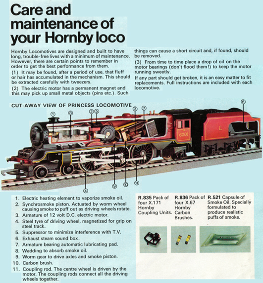 1973 - Locomotive Care & Maintenance