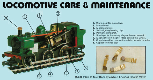 1975 - Locomotive Care & Maintenance
