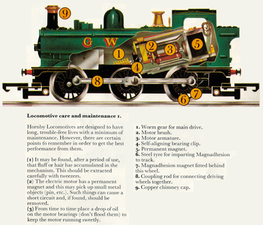 1976 - Locomotive Care & Maintenance 1